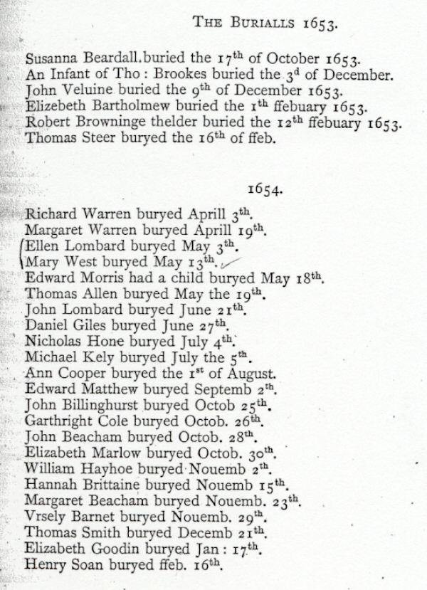 Burials in the Parish Records of Staines, Middlesex.