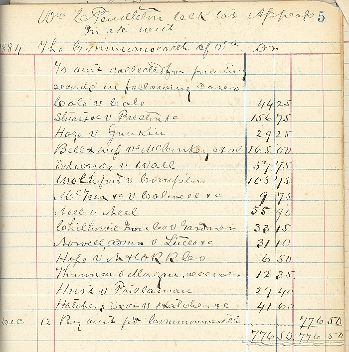 Wythe County, Virginia court records