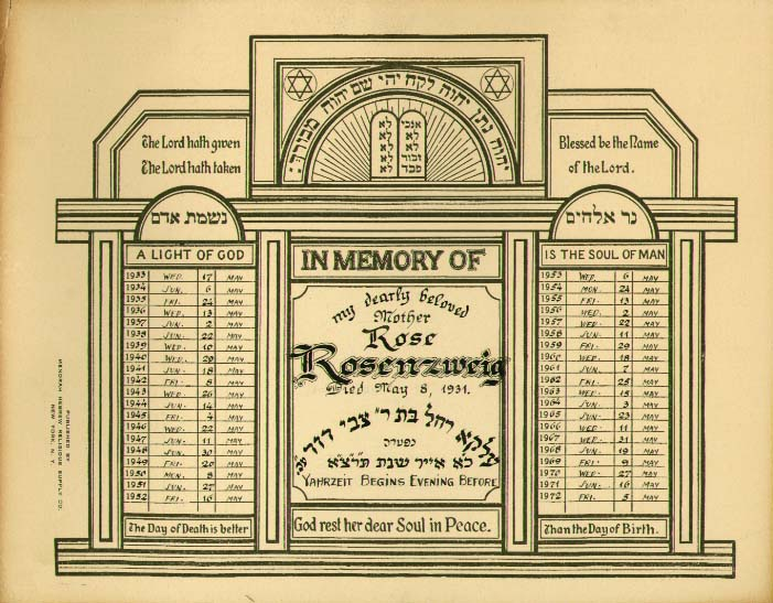 Death Record on the Memorial Card of Rose Rosenzweig
