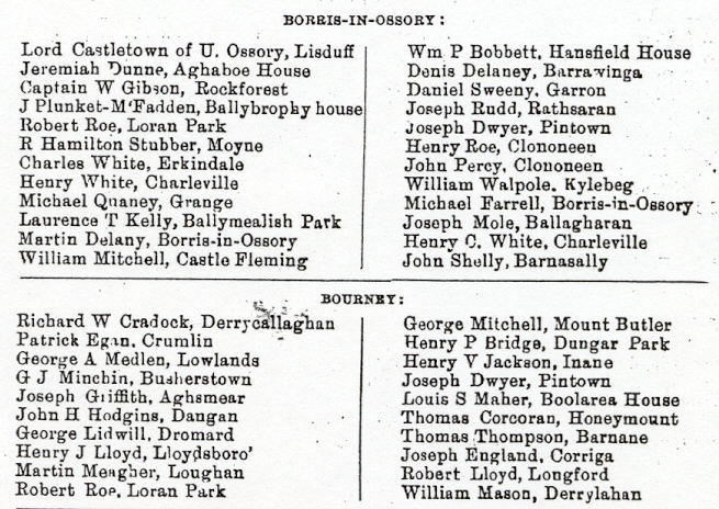 Kings County dispensary_committees in 1890 Free Genealogy Records pic