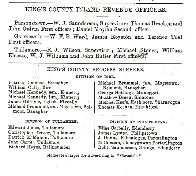 Kings County Cesspayers Free Genealogy Records pic